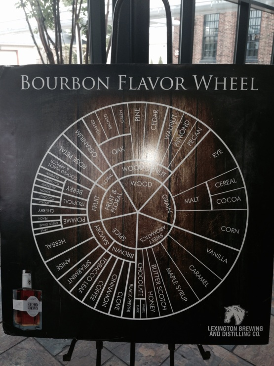 Wheel. Of. Bourbon.